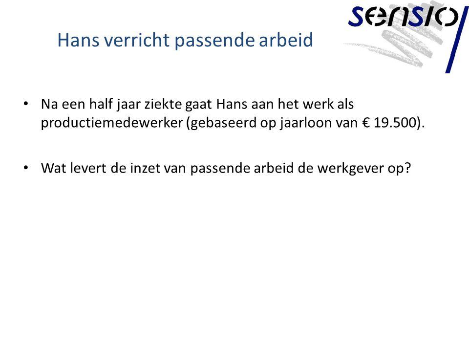 Hans verricht passende arbeid Na een half jaar ziekte gaat Hans aan het werk als productiemedewerker (gebaseerd op jaarloon van € 19.500).