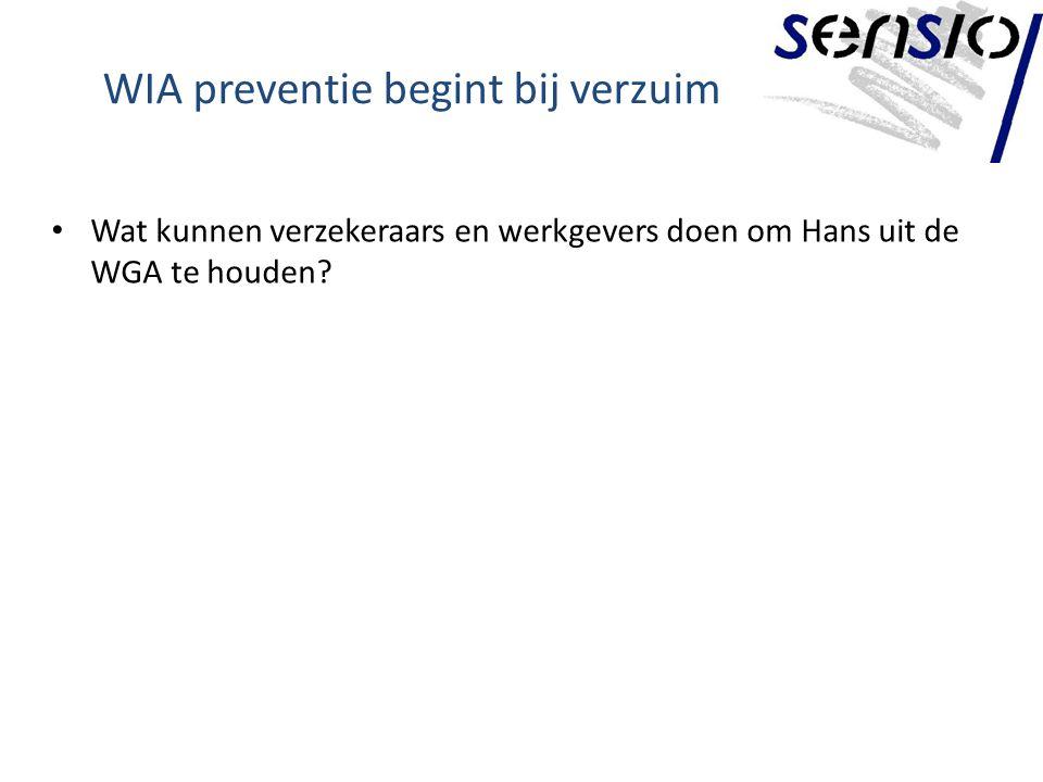 WIA preventie begint bij verzuim Wat kunnen verzekeraars en werkgevers doen om Hans uit de WGA te houden?