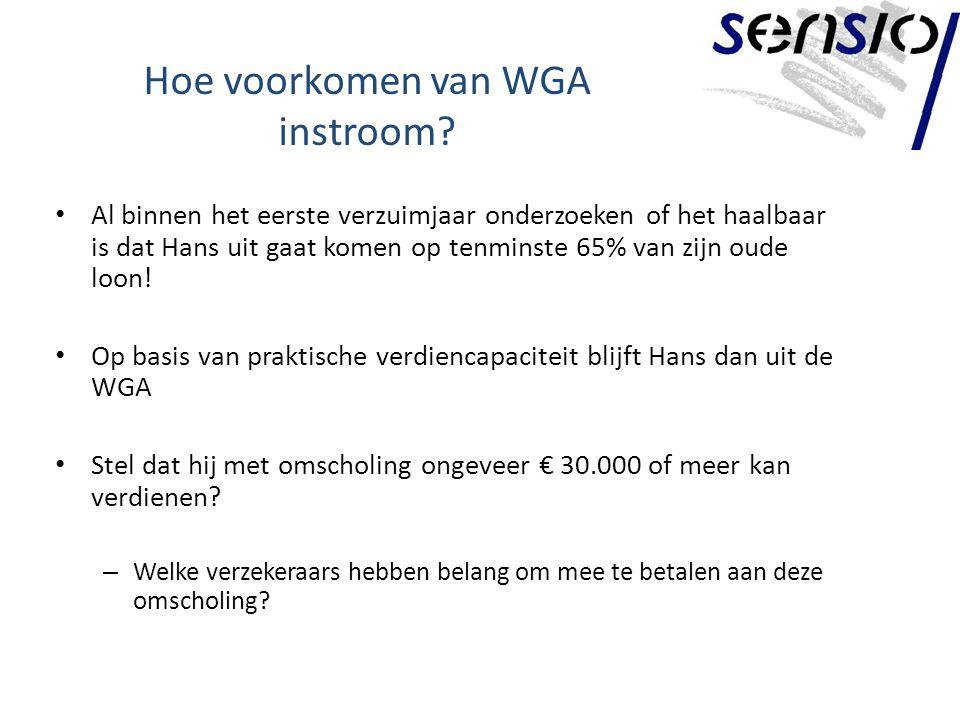 Hoe voorkomen van WGA instroom.