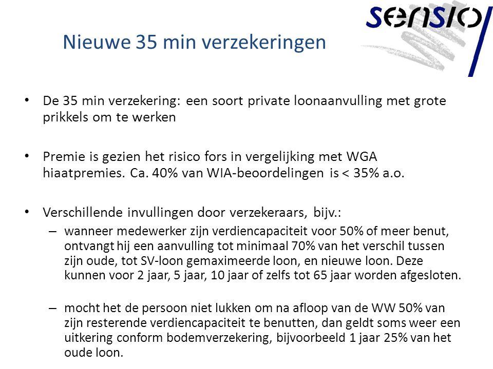 Nieuwe 35 min verzekeringen De 35 min verzekering: een soort private loonaanvulling met grote prikkels om te werken Premie is gezien het risico fors in vergelijking met WGA hiaatpremies.