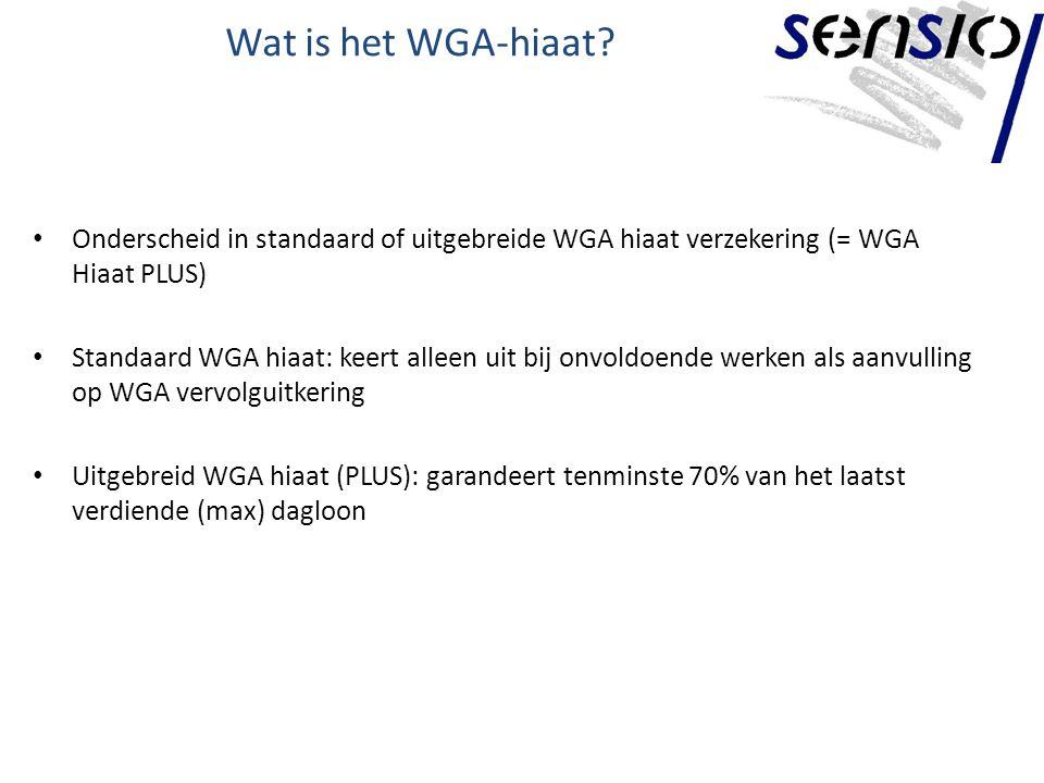 Wat is het WGA-hiaat.