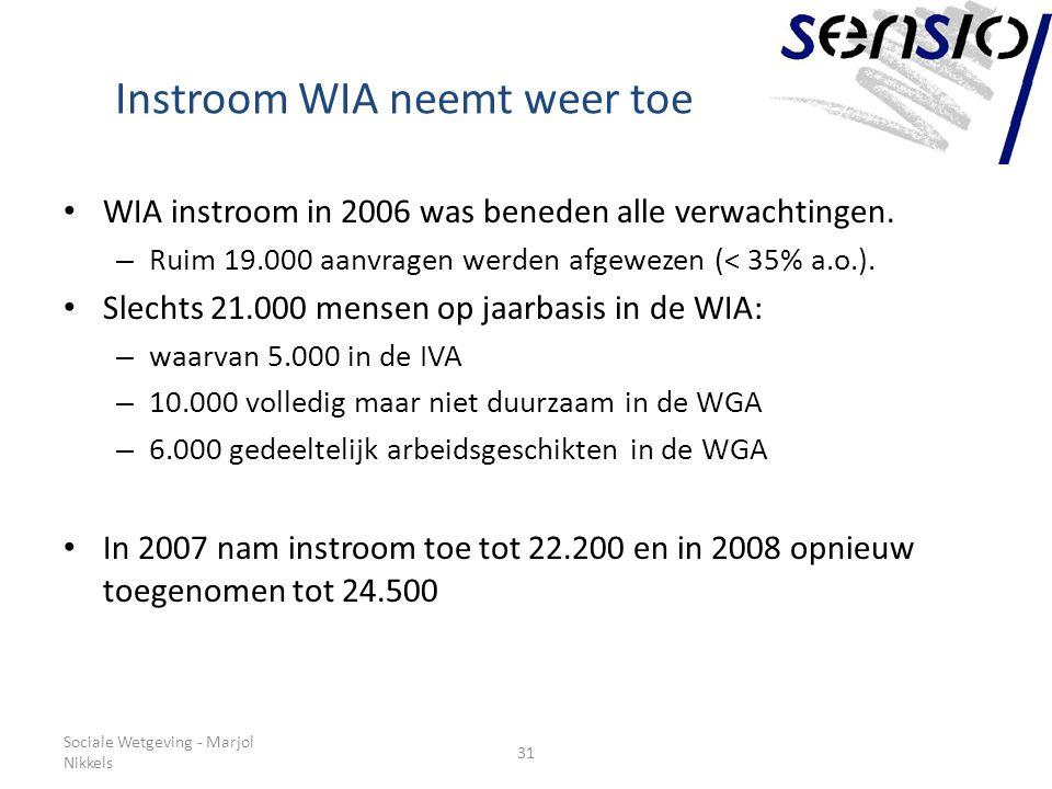 Instroom WIA neemt weer toe WIA instroom in 2006 was beneden alle verwachtingen.