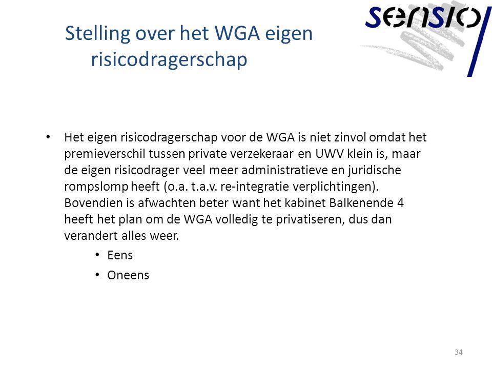 Stelling over het WGA eigen risicodragerschap Het eigen risicodragerschap voor de WGA is niet zinvol omdat het premieverschil tussen private verzekeraar en UWV klein is, maar de eigen risicodrager veel meer administratieve en juridische rompslomp heeft (o.a.