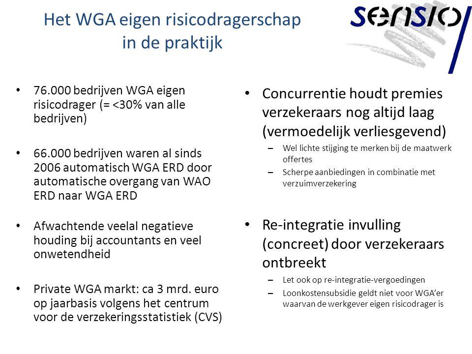 Het WGA eigen risicodragerschap in de praktijk 76.000 bedrijven WGA eigen risicodrager (= <30% van alle bedrijven) 66.000 bedrijven waren al sinds 2006 automatisch WGA ERD door automatische overgang van WAO ERD naar WGA ERD Afwachtende veelal negatieve houding bij accountants en veel onwetendheid Private WGA markt: ca 3 mrd.