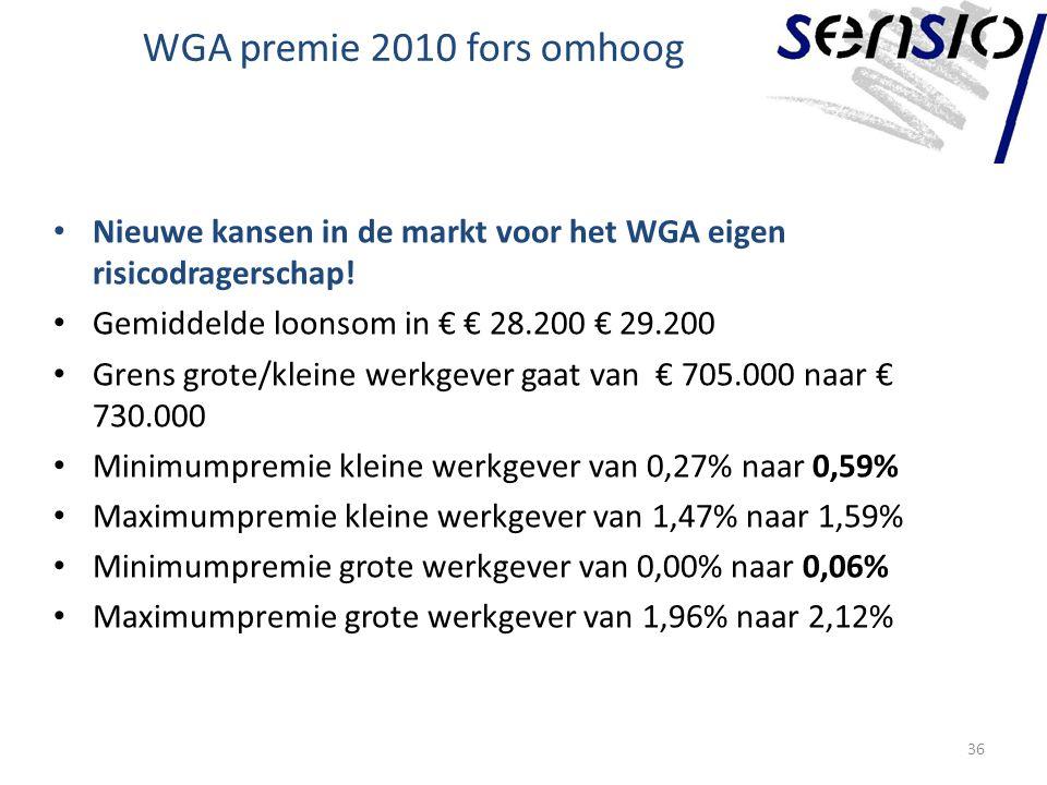 WGA premie 2010 fors omhoog Nieuwe kansen in de markt voor het WGA eigen risicodragerschap.