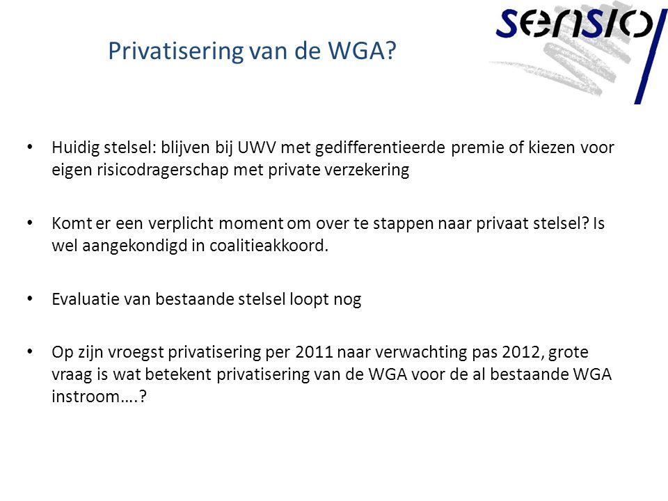 Privatisering van de WGA.