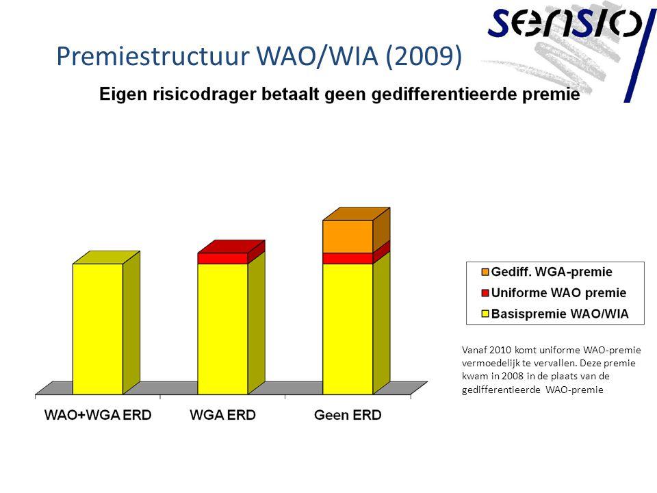 Premiestructuur WAO/WIA (2009) Vanaf 2010 komt uniforme WAO-premie vermoedelijk te vervallen.