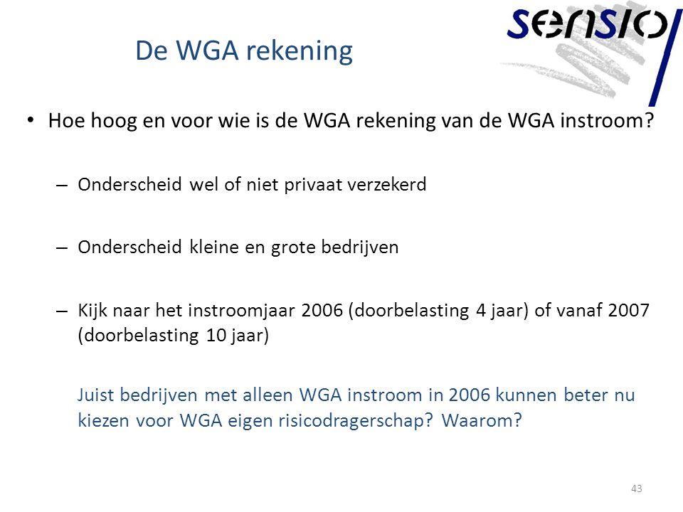 De WGA rekening Hoe hoog en voor wie is de WGA rekening van de WGA instroom.