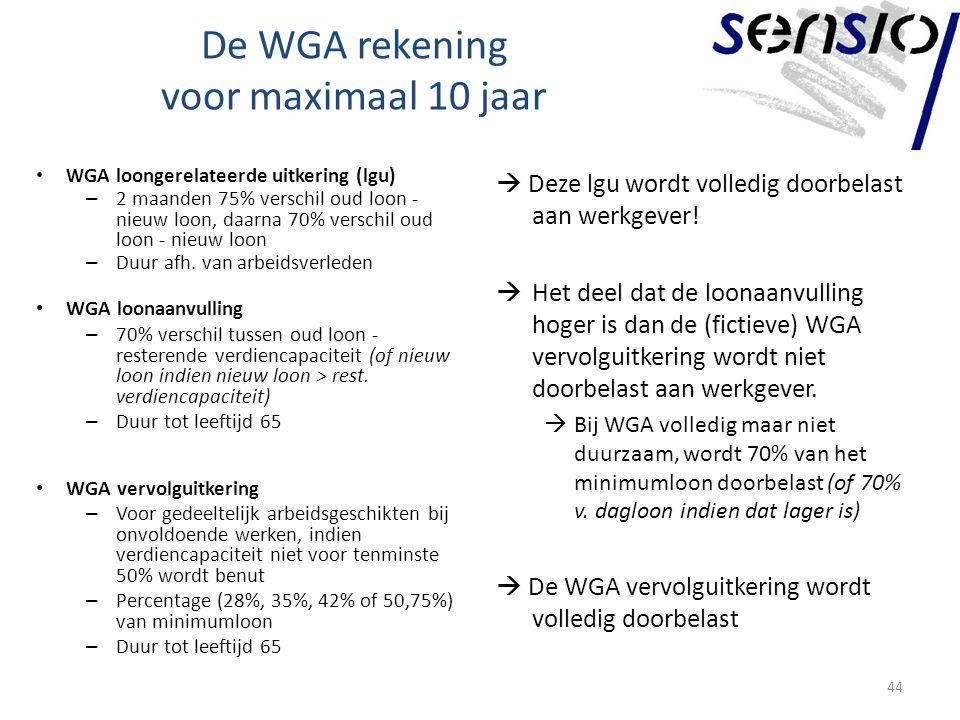 De WGA rekening voor maximaal 10 jaar W GA loongerelateerde uitkering (lgu) – 2 maanden 75% verschil oud loon - nieuw loon, daarna 70% verschil oud loon - nieuw loon – Duur afh.