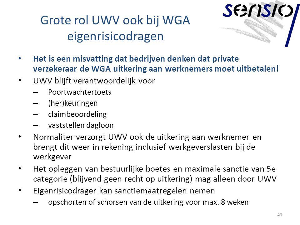 Grote rol UWV ook bij WGA eigenrisicodragen Het is een misvatting dat bedrijven denken dat private verzekeraar de WGA uitkering aan werknemers moet uitbetalen.