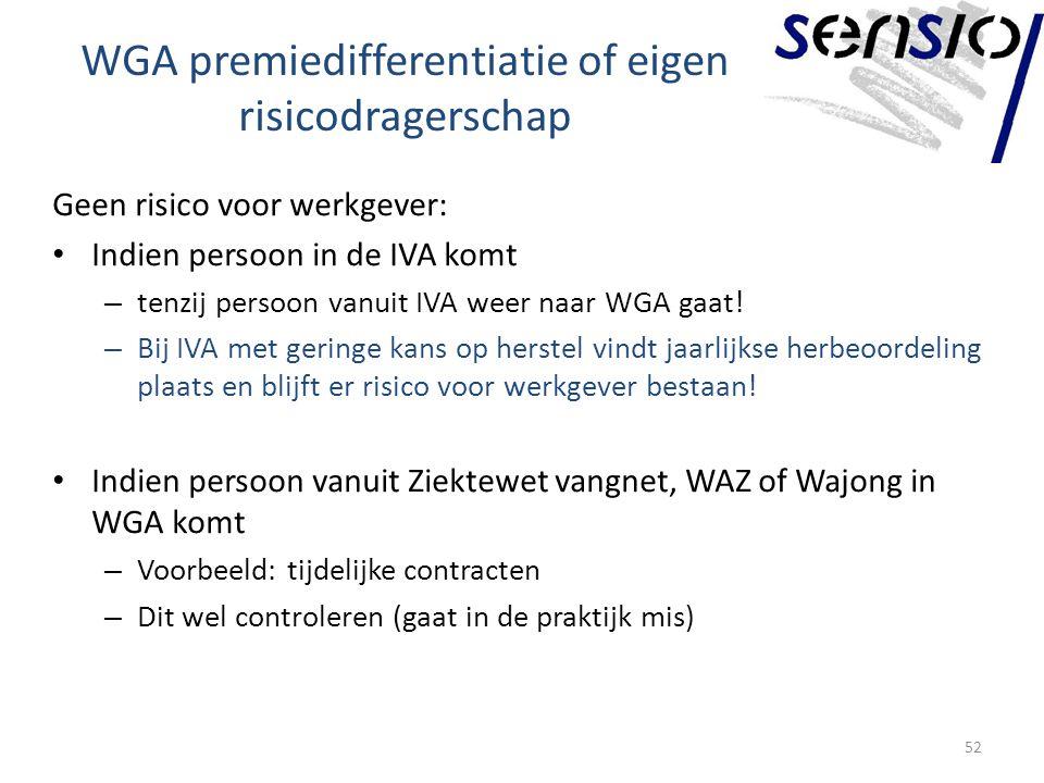WGA premiedifferentiatie of eigen risicodragerschap Geen risico voor werkgever: Indien persoon in de IVA komt – tenzij persoon vanuit IVA weer naar WGA gaat.