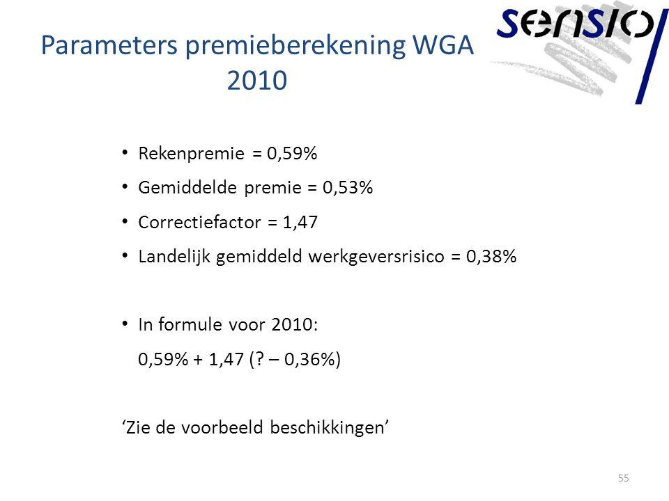 Parameters premieberekening WGA 2010 Rekenpremie = 0,59% Gemiddelde premie = 0,53% Correctiefactor = 1,47 Landelijk gemiddeld werkgeversrisico = 0,38% In formule voor 2010: 0,59% + 1,47 (.