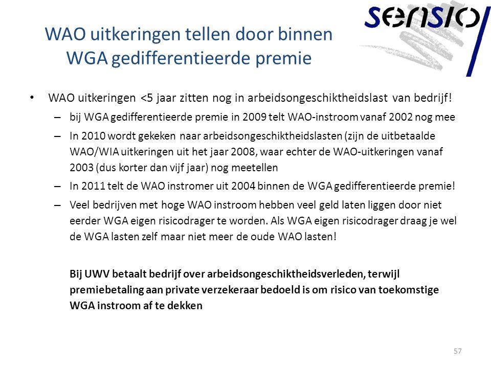 WAO uitkeringen tellen door binnen WGA gedifferentieerde premie WAO uitkeringen <5 jaar zitten nog in arbeidsongeschiktheidslast van bedrijf.