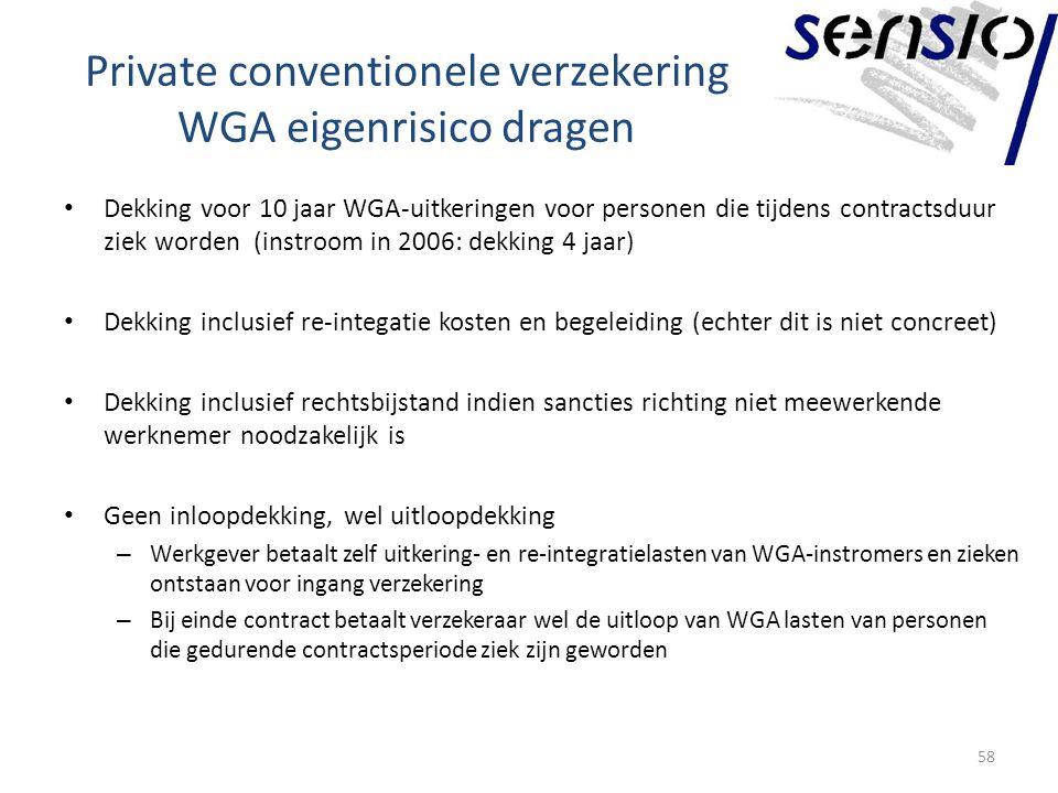 Private conventionele verzekering WGA eigenrisico dragen Dekking voor 10 jaar WGA-uitkeringen voor personen die tijdens contractsduur ziek worden (instroom in 2006: dekking 4 jaar) Dekking inclusief re-integatie kosten en begeleiding (echter dit is niet concreet) Dekking inclusief rechtsbijstand indien sancties richting niet meewerkende werknemer noodzakelijk is Geen inloopdekking, wel uitloopdekking – Werkgever betaalt zelf uitkering- en re-integratielasten van WGA-instromers en zieken ontstaan voor ingang verzekering – Bij einde contract betaalt verzekeraar wel de uitloop van WGA lasten van personen die gedurende contractsperiode ziek zijn geworden 58