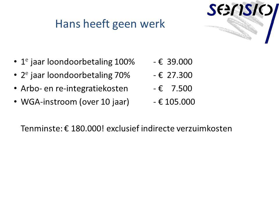 Hans heeft geen werk 1 e jaar loondoorbetaling 100%- € 39.000 2 e jaar loondoorbetaling 70%- € 27.300 Arbo- en re-integratiekosten - € 7.500 WGA-instroom (over 10 jaar)- € 105.000 Tenminste: € 180.000.