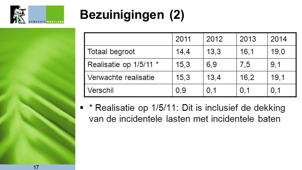 17 Bezuinigingen (2)  * Realisatie op 1/5/11: Dit is inclusief de dekking van de incidentele lasten met incidentele baten 2011201220132014 Totaal beg