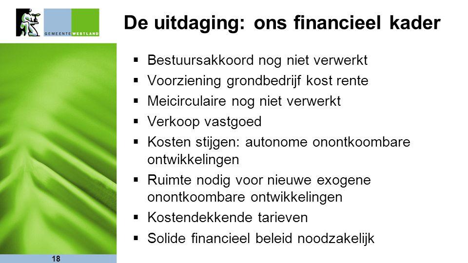 18 De uitdaging: ons financieel kader  Bestuursakkoord nog niet verwerkt  Voorziening grondbedrijf kost rente  Meicirculaire nog niet verwerkt  Ve