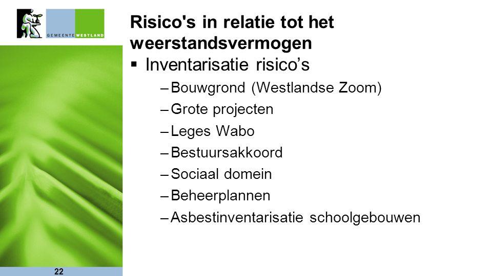 22 Risico's in relatie tot het weerstandsvermogen  Inventarisatie risico's –Bouwgrond (Westlandse Zoom) –Grote projecten –Leges Wabo –Bestuursakkoord