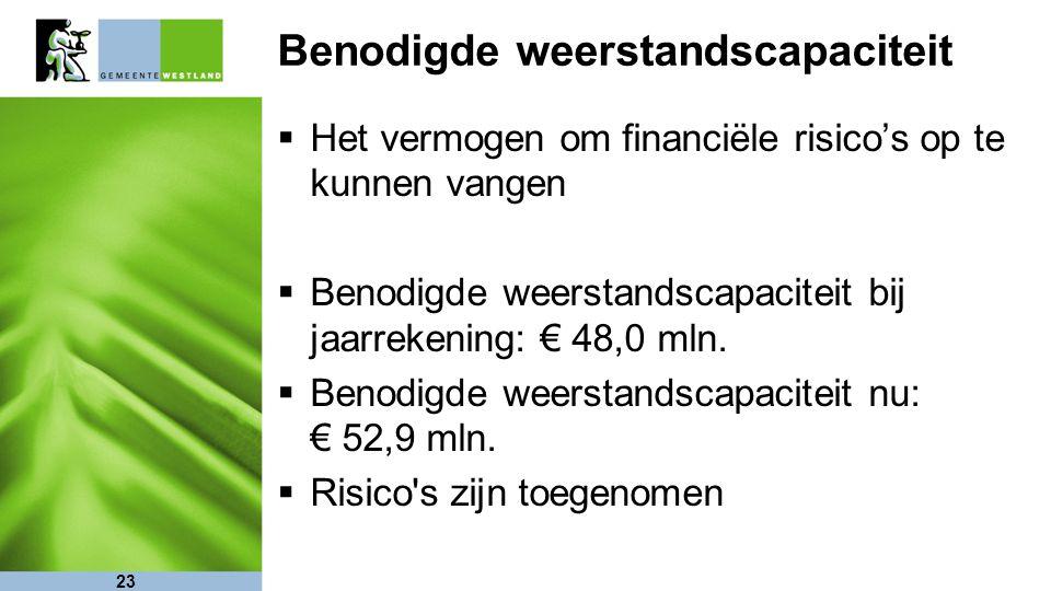 23 Benodigde weerstandscapaciteit  Het vermogen om financiële risico's op te kunnen vangen  Benodigde weerstandscapaciteit bij jaarrekening: € 48,0