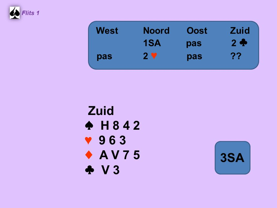 Flits 1 Zuid ♠ H 8 4 2 ♥ 9 6 3 ♦ A V 7 5 ♣ V 3 WestNoordOostZuid 1SA pas 2 ♣ pas2 ♥ pas 3SA