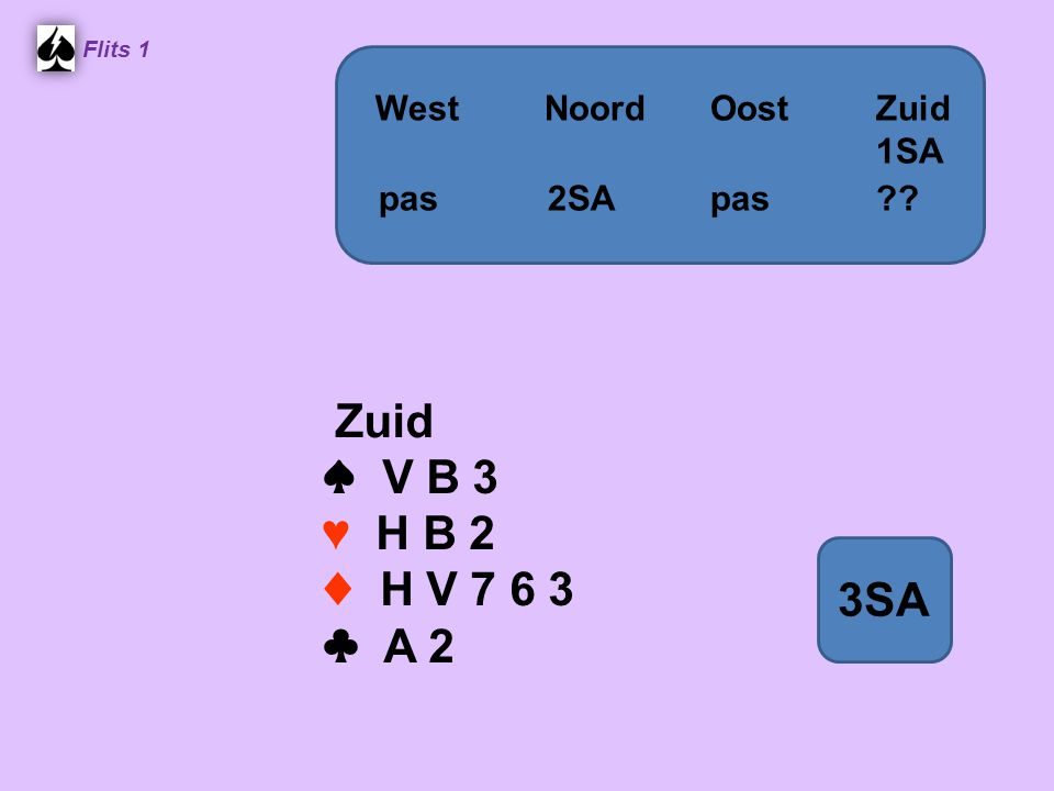Flits 1 Zuid ♠ V B 3 ♥ H B 2 ♦ H V 7 6 3 ♣ A 2 WestNoordOostZuid 1SA pas 2SA pas 3SA