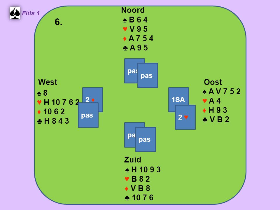 Zuid ♠ H 10 9 3 ♥ B 8 2 ♦ V B 8 ♣ 10 7 6 West ♠ 8 ♥ H 10 7 6 2 ♦ 10 6 2 ♣ H 8 4 3 Noord ♠ B 6 4 ♥ V 9 5 ♦ A 7 5 4 ♣ A 9 5 Oost ♠ A V 7 5 2 ♥ A 4 ♦ H 9 3 ♣ V B 2 6.