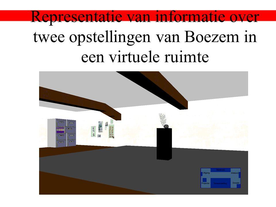 Representatie van informatie over twee opstellingen van Boezem in een virtuele ruimte