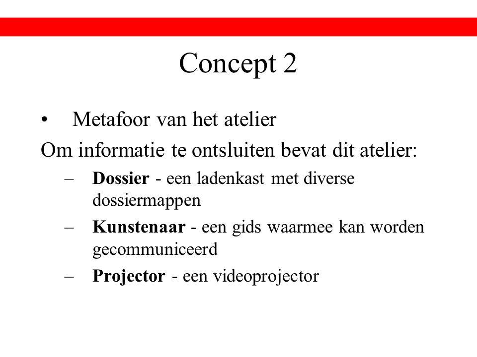 Concept 2 Metafoor van het atelier Om informatie te ontsluiten bevat dit atelier: –Dossier - een ladenkast met diverse dossiermappen –Kunstenaar - een