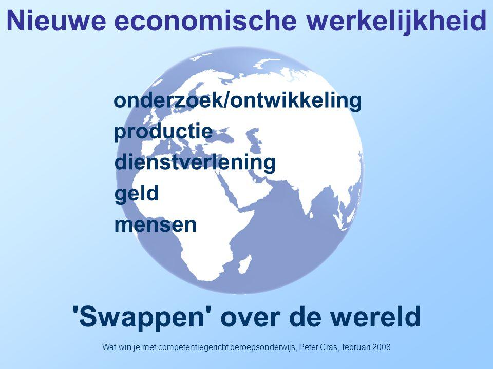 Nieuwe economische werkelijkheid onderzoek/ontwikkeling productie dienstverlening geld mensen Swappen over de wereld Wat win je met competentiegericht beroepsonderwijs, Peter Cras, februari 2008