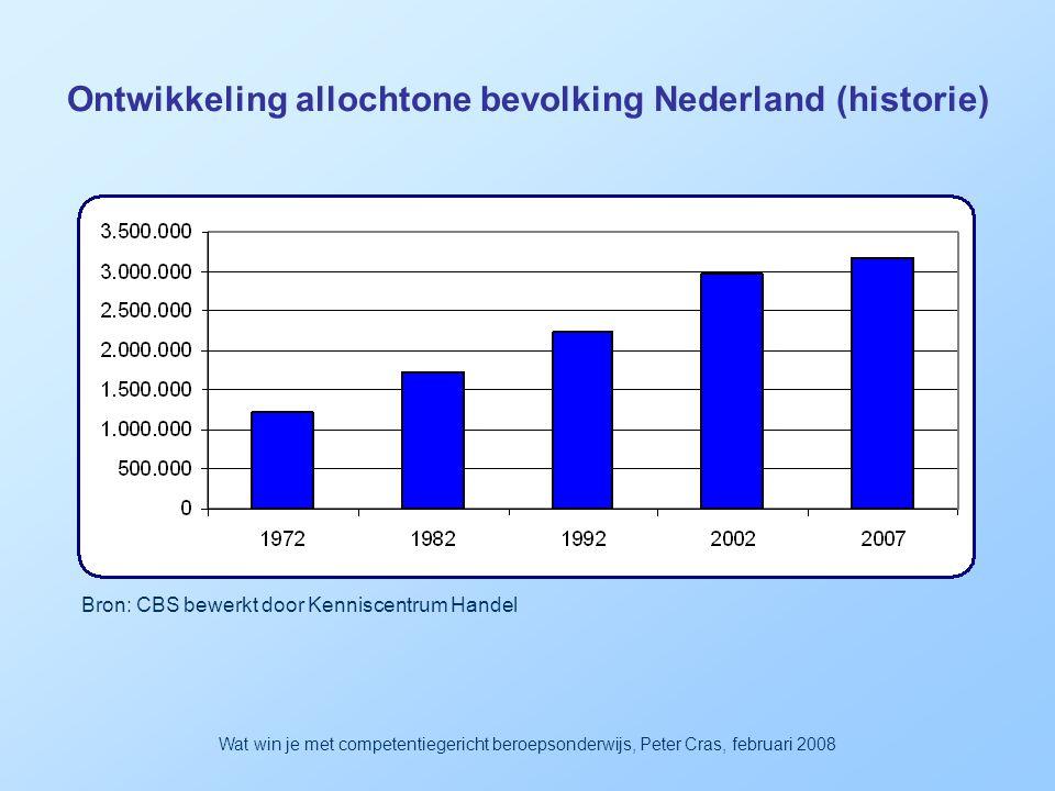 Bron: CBS bewerkt door Kenniscentrum Handel Ontwikkeling allochtone bevolking Nederland (historie) Wat win je met competentiegericht beroepsonderwijs, Peter Cras, februari 2008