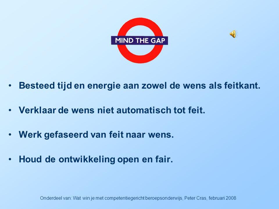 Toepassen van het 'mind the gap' principe 'Wat kunnen we?' FEIT 'Wat wensen we?' Wens Jezelf, deelnemers, collega's, schoolorganisatie Duidelijk zicht