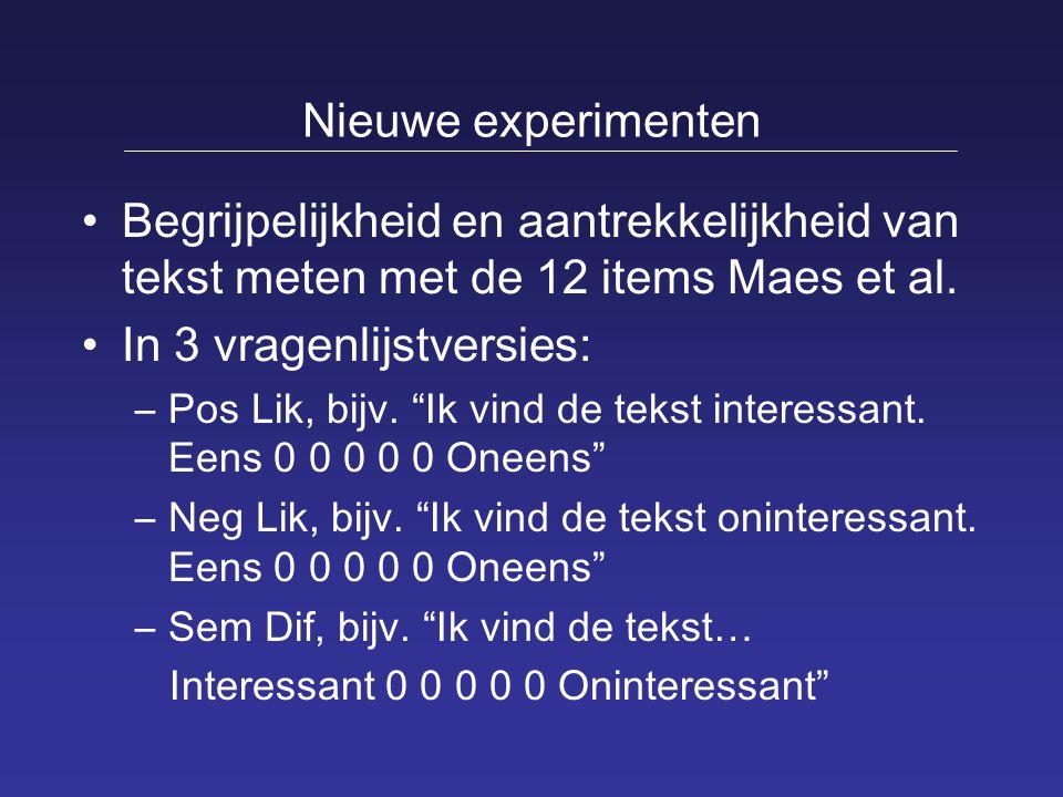 """Nieuwe experimenten Begrijpelijkheid en aantrekkelijkheid van tekst meten met de 12 items Maes et al. In 3 vragenlijstversies: –Pos Lik, bijv. """"Ik vin"""