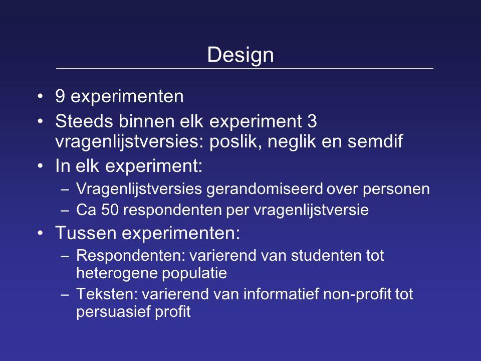 Design 9 experimenten Steeds binnen elk experiment 3 vragenlijstversies: poslik, neglik en semdif In elk experiment: –Vragenlijstversies gerandomiseer
