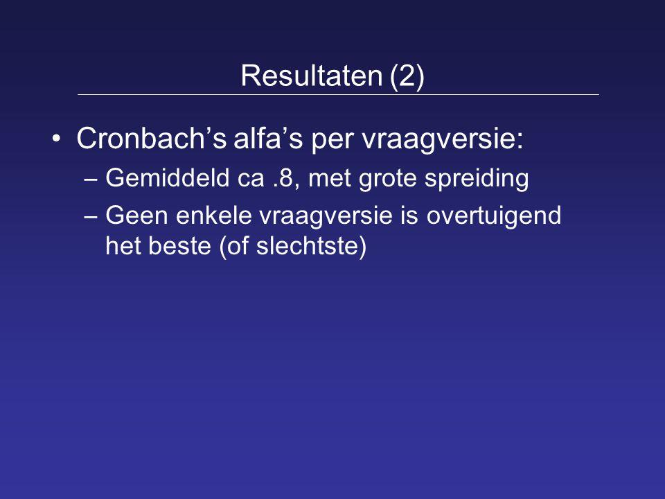 Resultaten (2) Cronbach's alfa's per vraagversie: –Gemiddeld ca.8, met grote spreiding –Geen enkele vraagversie is overtuigend het beste (of slechtste