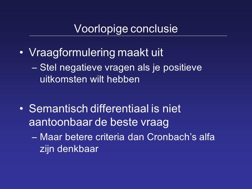 Voorlopige conclusie Vraagformulering maakt uit –Stel negatieve vragen als je positieve uitkomsten wilt hebben Semantisch differentiaal is niet aantoo