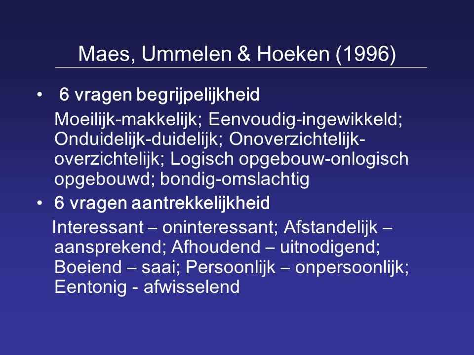 Maes, Ummelen & Hoeken (1996) 6 vragen begrijpelijkheid Moeilijk-makkelijk; Eenvoudig-ingewikkeld; Onduidelijk-duidelijk; Onoverzichtelijk- overzichte
