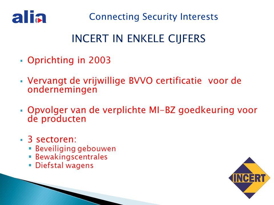 Connecting Security Interests INCERT IN ENKELE CIJFERS  Oprichting in 2003  Vervangt de vrijwillige BVVO certificatie voor de ondernemingen  Opvolger van de verplichte MI-BZ goedkeuring voor de producten  3 sectoren:  Beveiliging gebouwen  Bewakingscentrales  Diefstal wagens