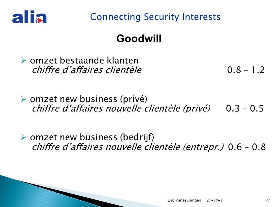 Connecting Security Interests Goodwill  omzet bestaande klanten chiffre d'affaires clientèle 0.8 – 1.2  omzet new business (privé) chiffre d'affaires nouvelle clientèle (privé) 0.3 – 0.5  omzet new business (bedrijf) chiffre d'affaires nouvelle clientèle (entrepr.) 0.6 – 0.8 27-10-11Eric Vanseuningen77