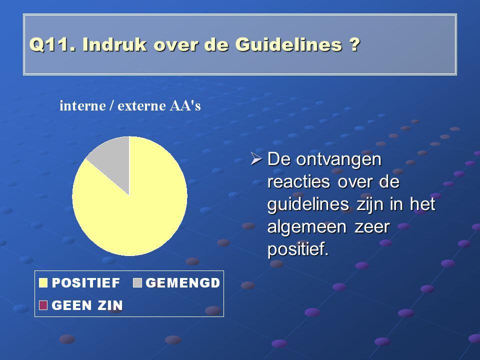 Q10. Hebben jullie de KVBA Guidelines gelezen ?  De meeste AA's hebben de KVBA Guidelines gelezen.