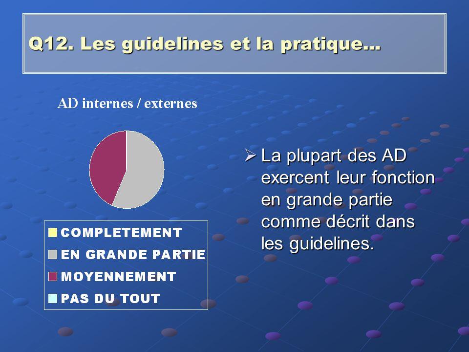 Q11. Indruk over de Guidelines ?  De ontvangen reacties over de guidelines zijn in het algemeen zeer positief.