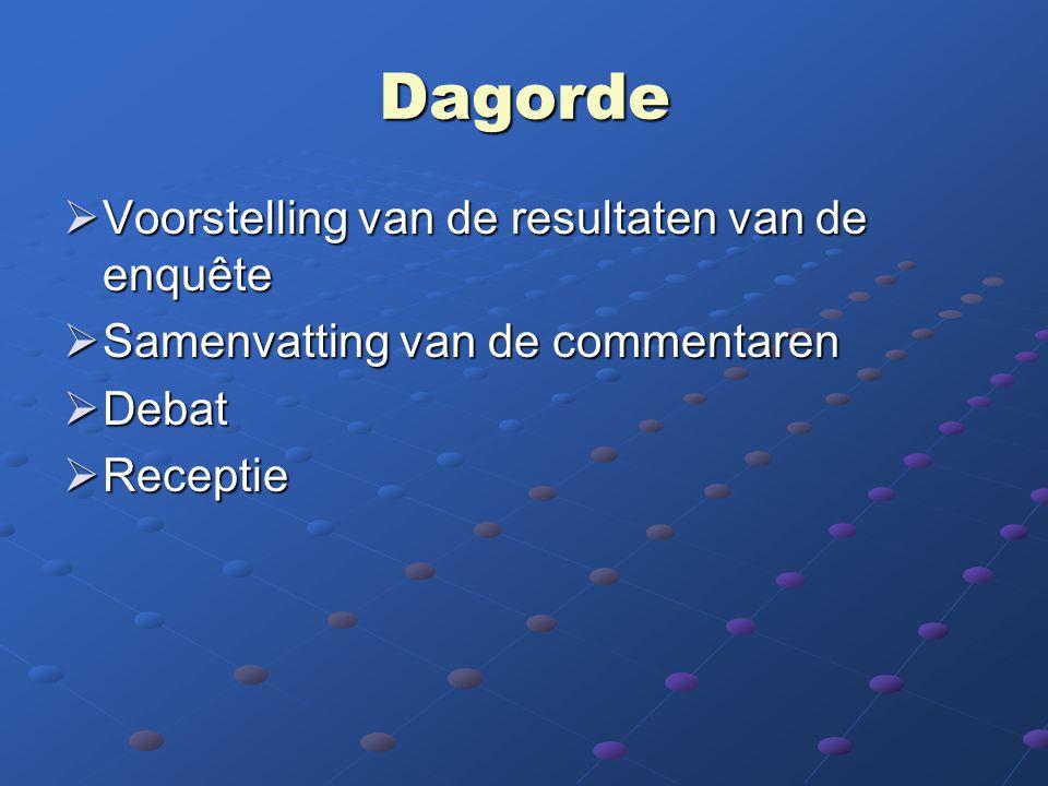 Meeting Aangewezen actuarissen Actuaires désignés 09.09.2004