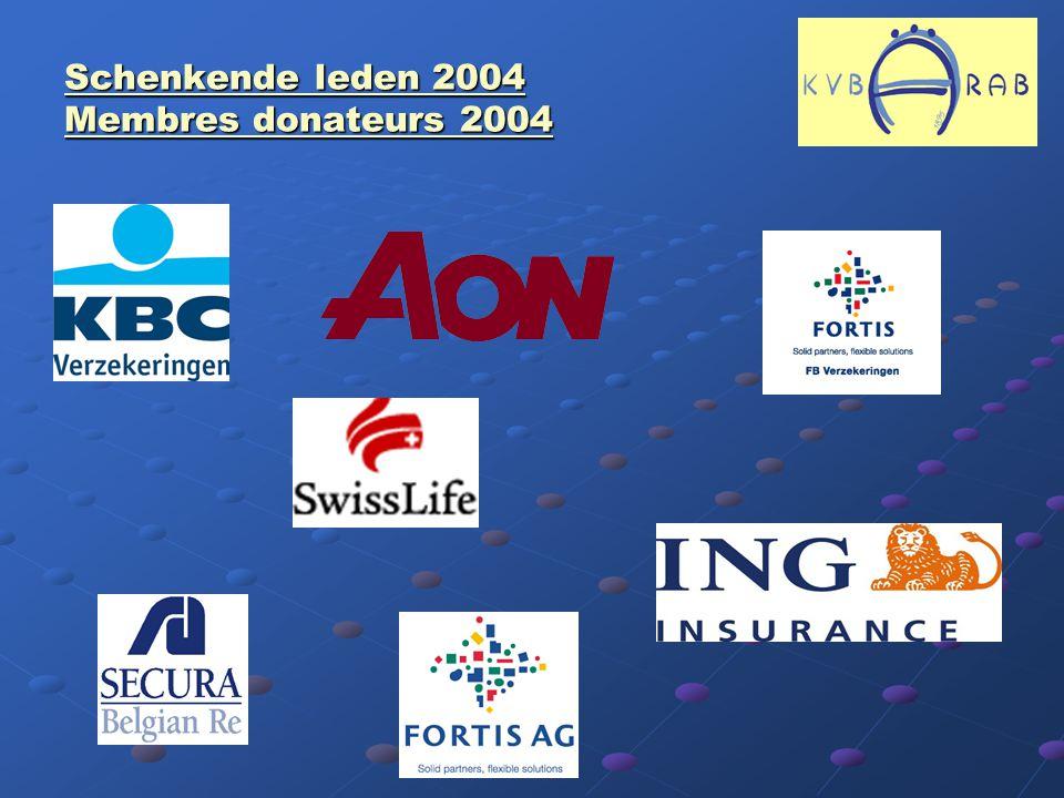Schenkende leden 2004 Membres donateurs 2004