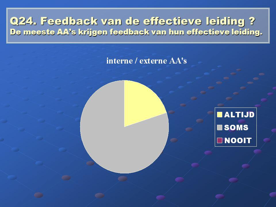 Q23. Nood aan controle over de kwaliteit van adviezen ? - voor de meeste AA's : niet nodig - voor de anderen : verantwoordelijkheid van CDV