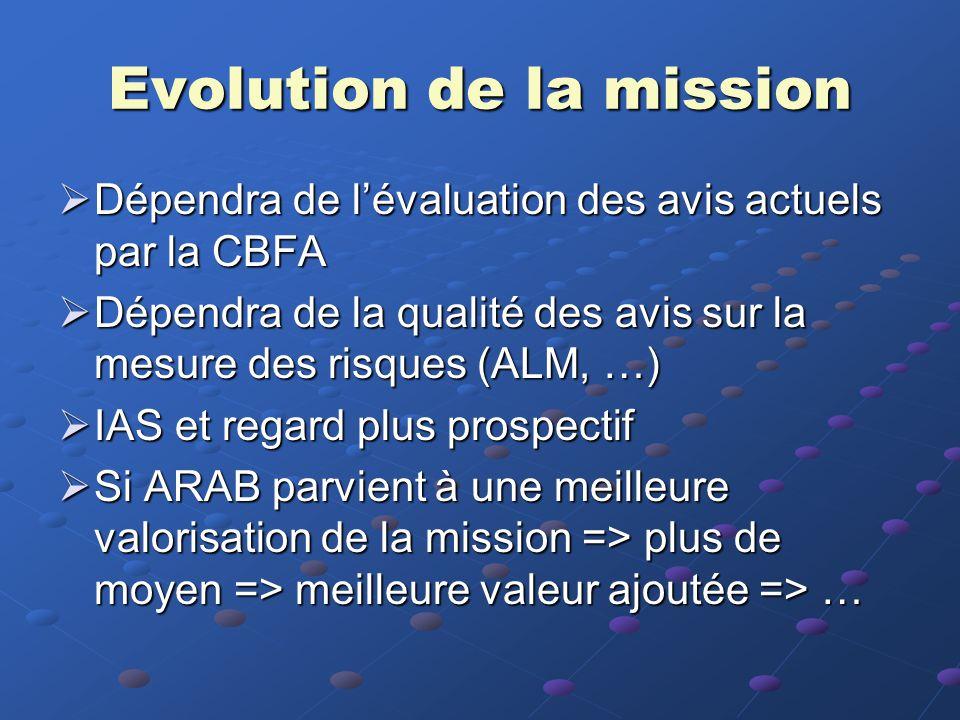 Varia  Belgisch model => weinig uitwerking in een internationale groep  Minimum te verstrekken informatie moet vastgesteld worden door de CBFA  Opdracht moeilijk voor buitenlandse activiteiten  Het advies heeft ook een impact op het financieel departement, op de productontwikkeling, …