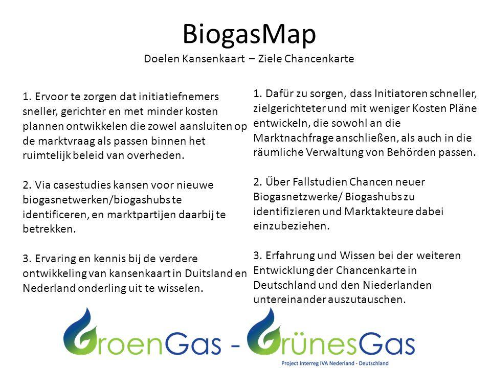 BiogasMap Doelen Kansenkaart – Ziele Chancenkarte 1.