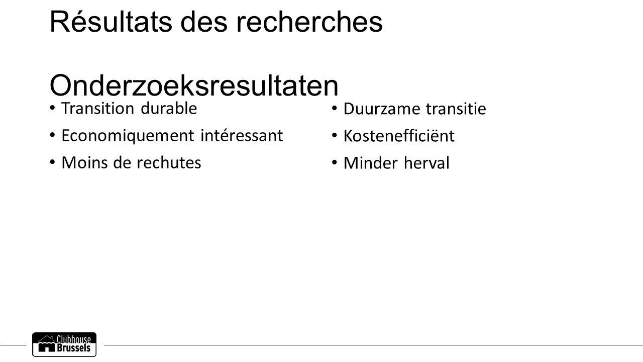 Résultats des recherches Onderzoeksresultaten Transition durable Economiquement intéressant Moins de rechutes Duurzame transitie Kostenefficiënt Minder herval