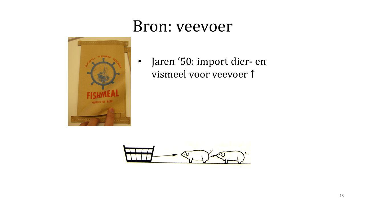 Bron: veevoer Jaren '50: import dier- en vismeel voor veevoer ↑ 13