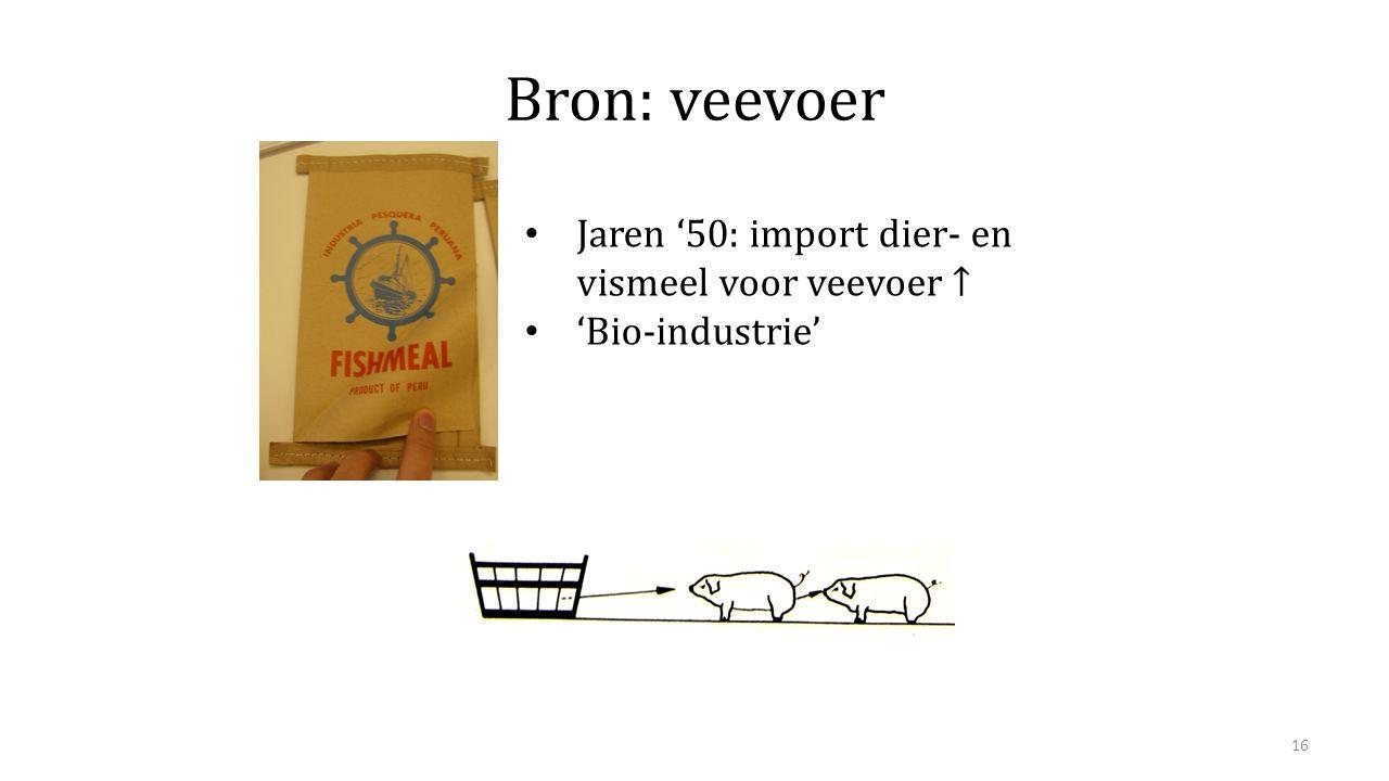 Bron: veevoer Jaren '50: import dier- en vismeel voor veevoer ↑ 'Bio-industrie' 16