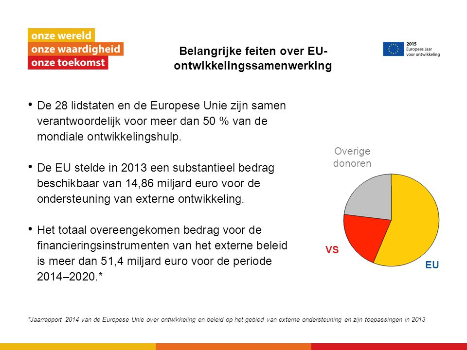 Belangrijke feiten over EU- ontwikkelingssamenwerking De 28 lidstaten en de Europese Unie zijn samen verantwoordelijk voor meer dan 50 % van de mondiale ontwikkelingshulp.