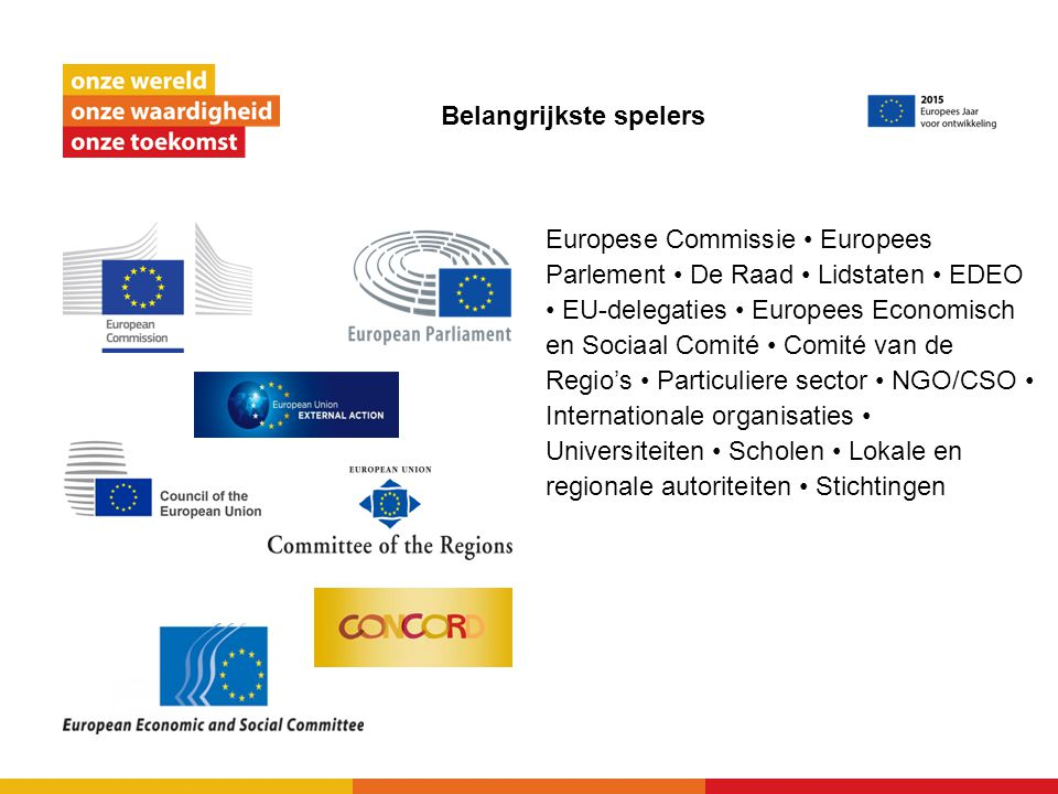 Belangrijkste spelers Europese Commissie Europees Parlement De Raad Lidstaten EDEO EU-delegaties Europees Economisch en Sociaal Comité Comité van de R